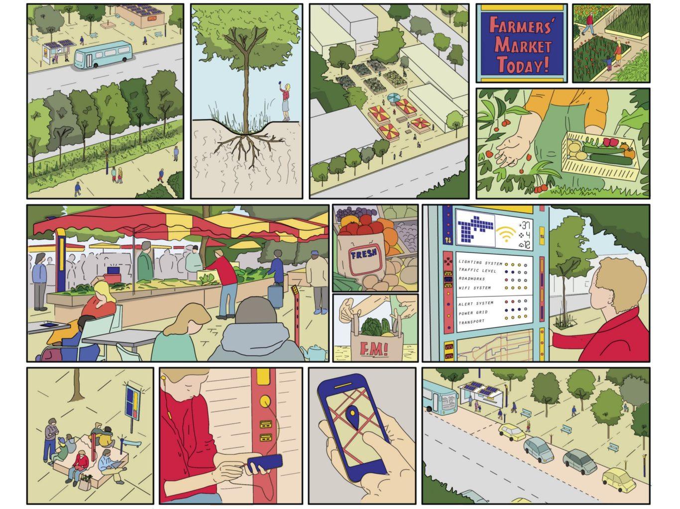 Slide 1 of 1, SMART City Strategic Plan