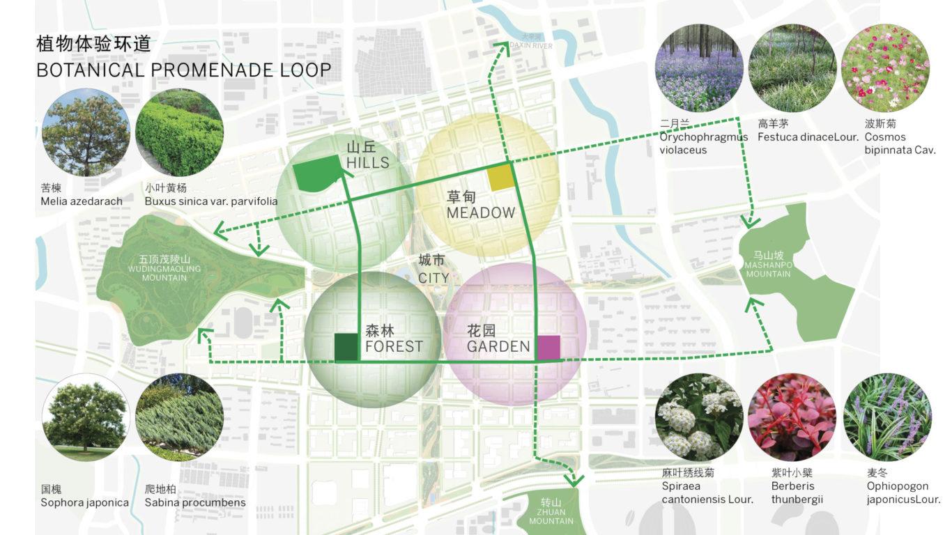 Slide 6 of 10, Jinan Ribbon Park